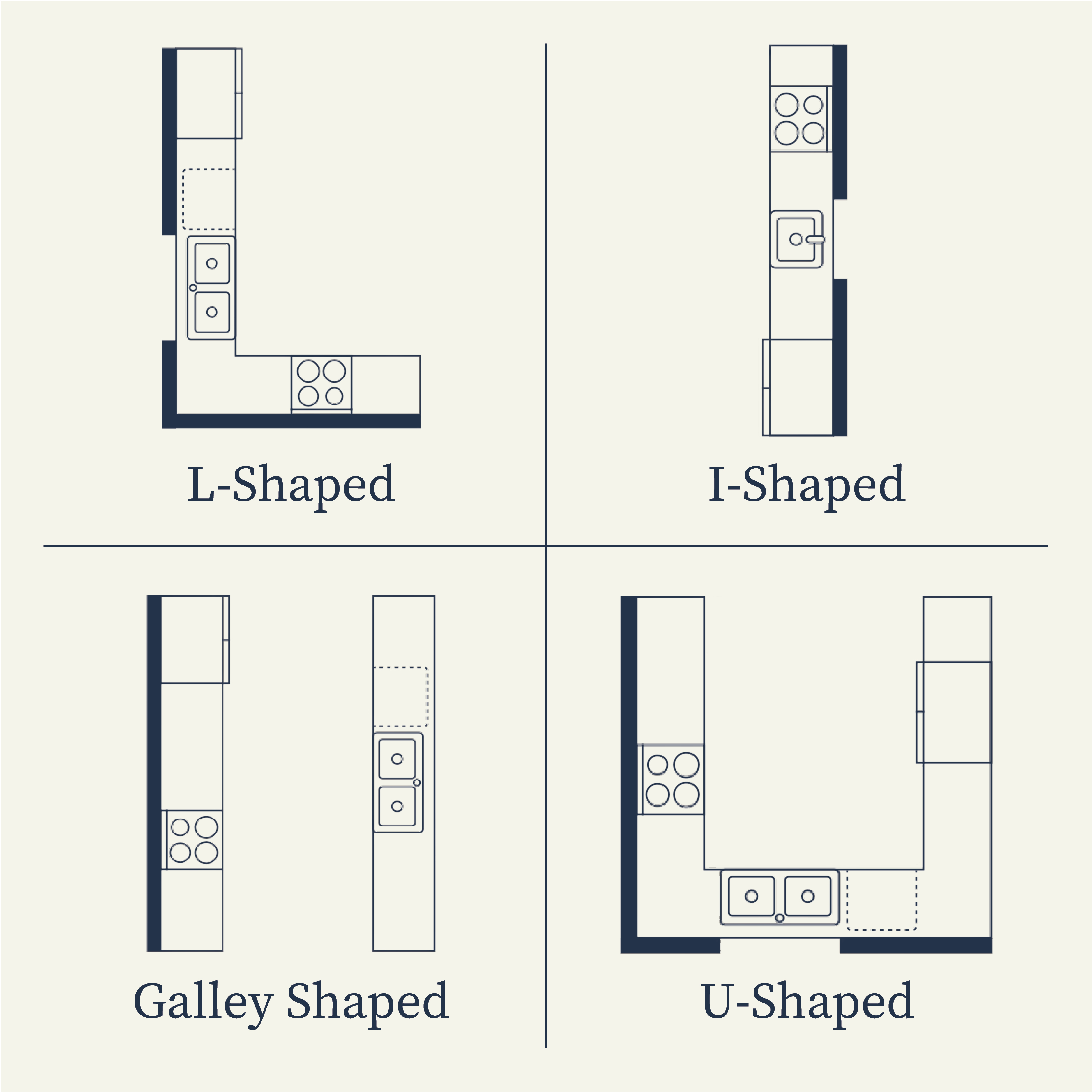 Plan your layout