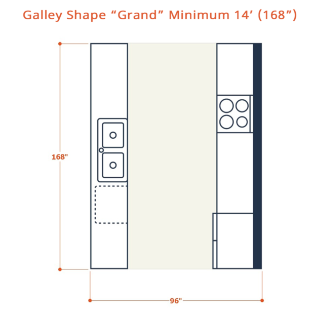 Galley Grand Web