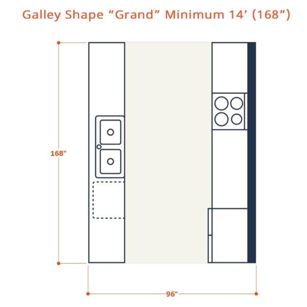 Galley Grand Web