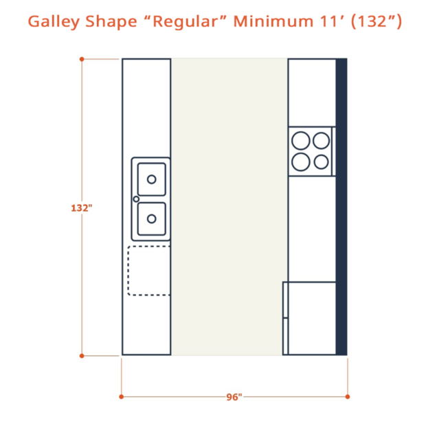 Galley Reg Web