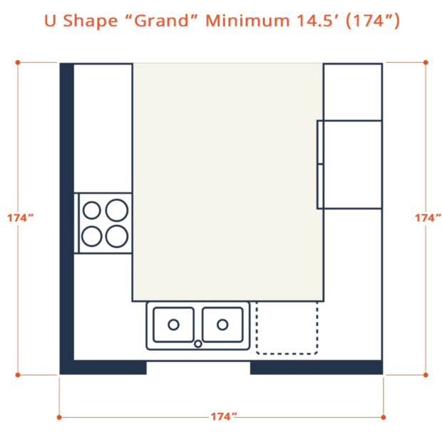Web U shape grand