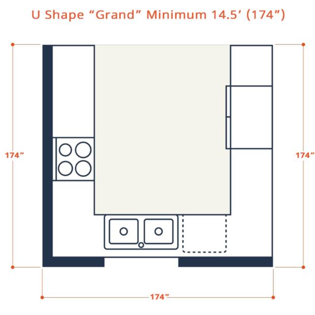 Web U shape grand