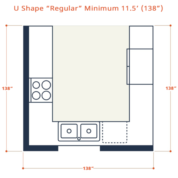 Web U shape regular