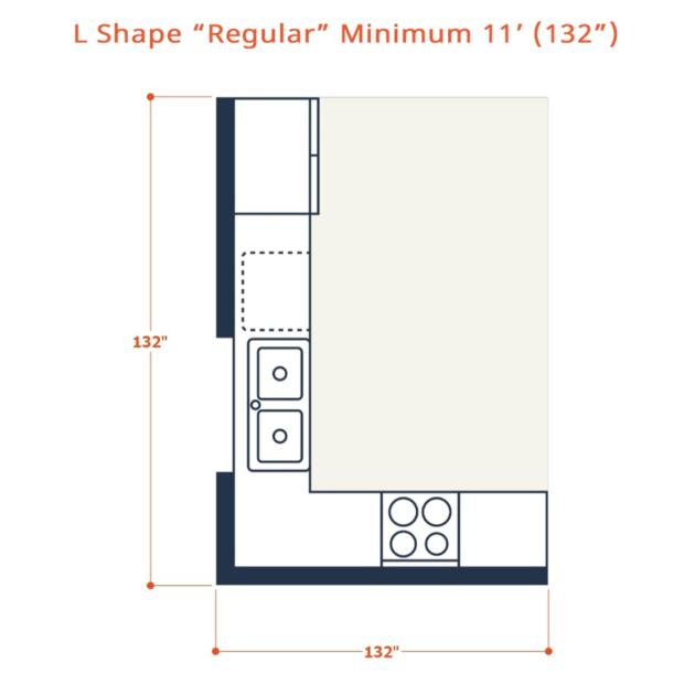 Web L shape regular