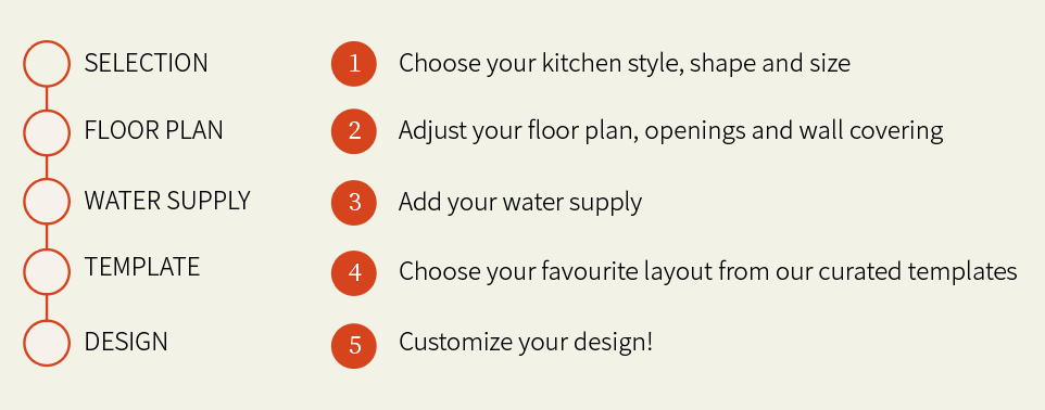 5 kitchen steps with Oasis Kitchens